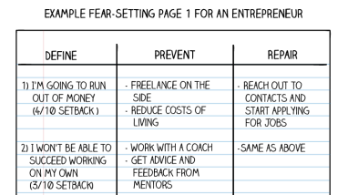 Example of fear setting